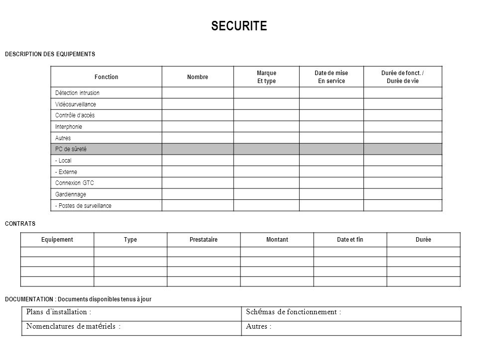 SECURITE Plans d'installation : Schémas de fonctionnement :