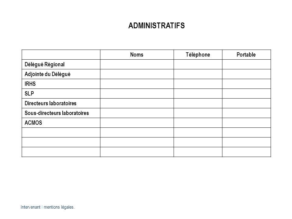 ADMINISTRATIFS Noms Téléphone Portable Délégué Régional