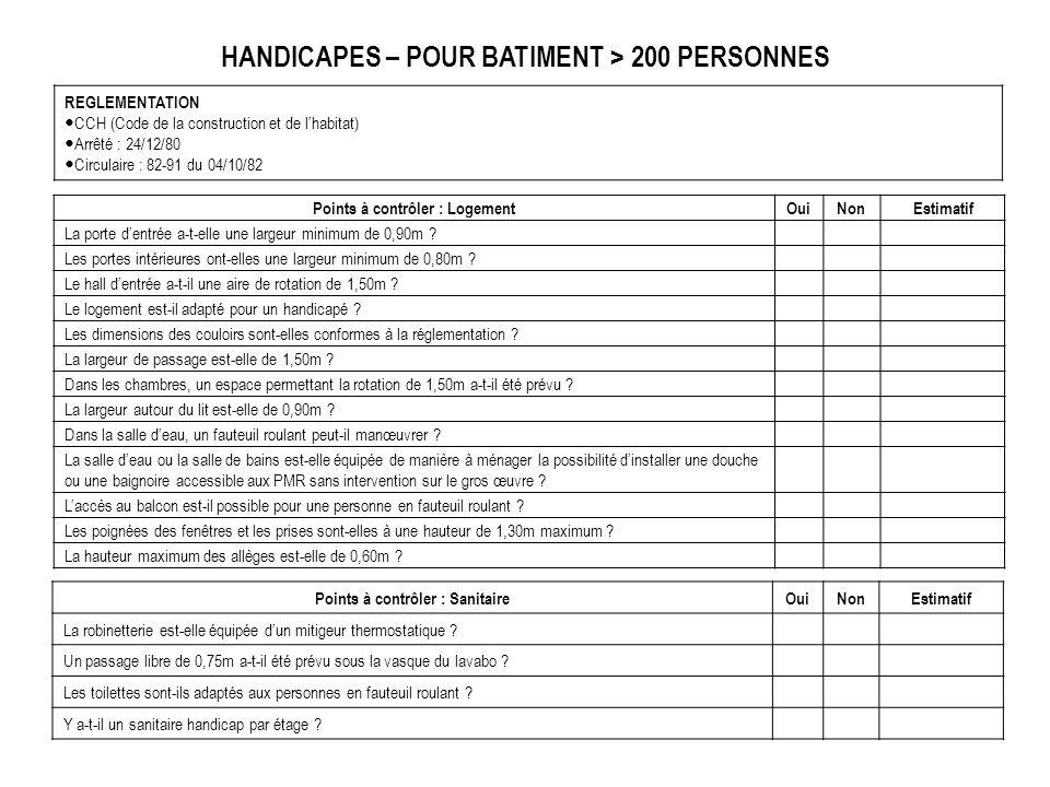 HANDICAPES – POUR BATIMENT > 200 PERSONNES