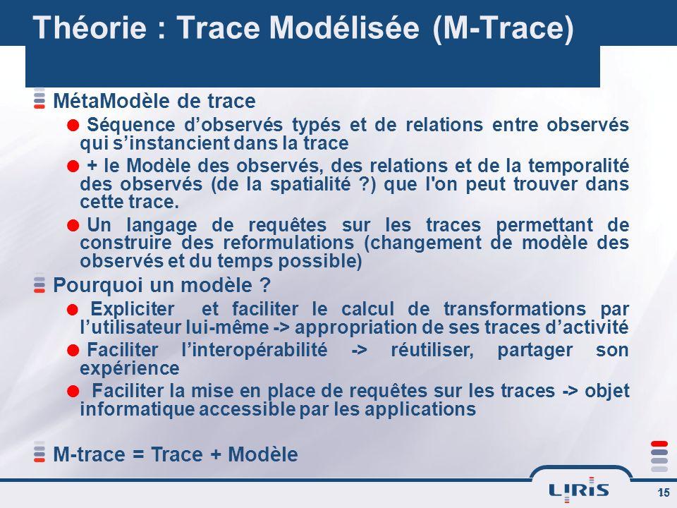 Théorie : Trace Modélisée (M-Trace)