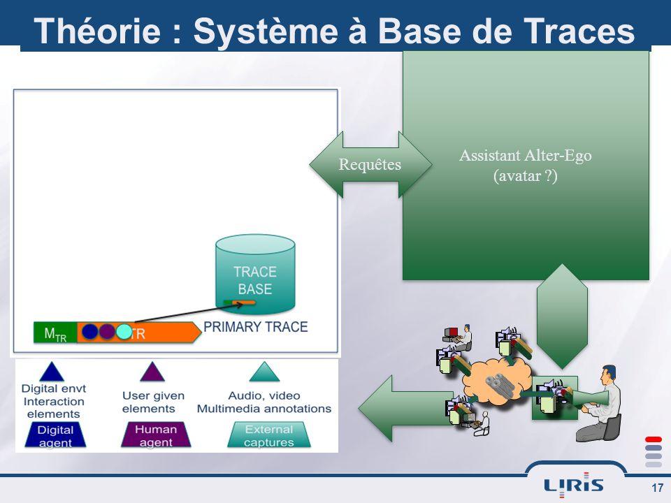 Théorie : Système à Base de Traces