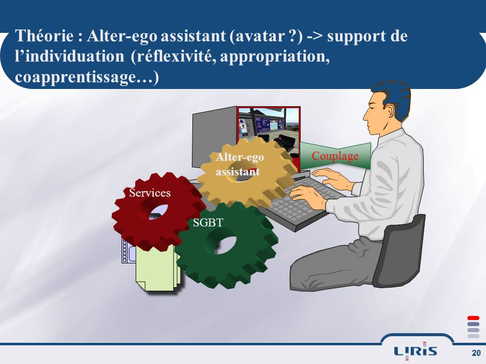 Théorie : Alter-ego assistant (avatar