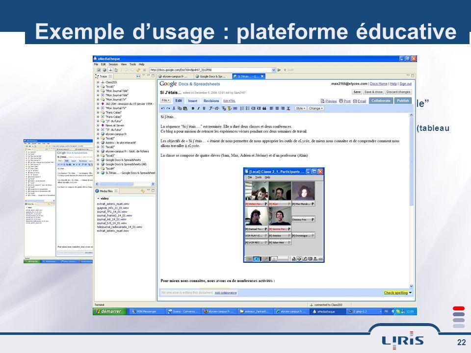 Exemple d'usage : plateforme éducative