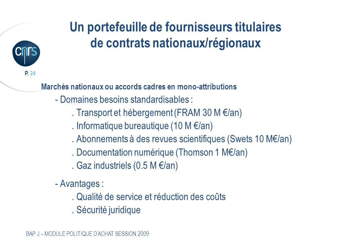Un portefeuille de fournisseurs titulaires de contrats nationaux/régionaux