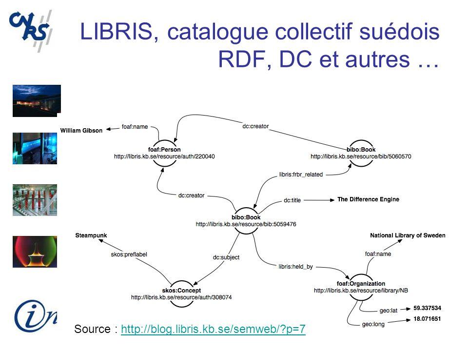 LIBRIS, catalogue collectif suédois RDF, DC et autres …
