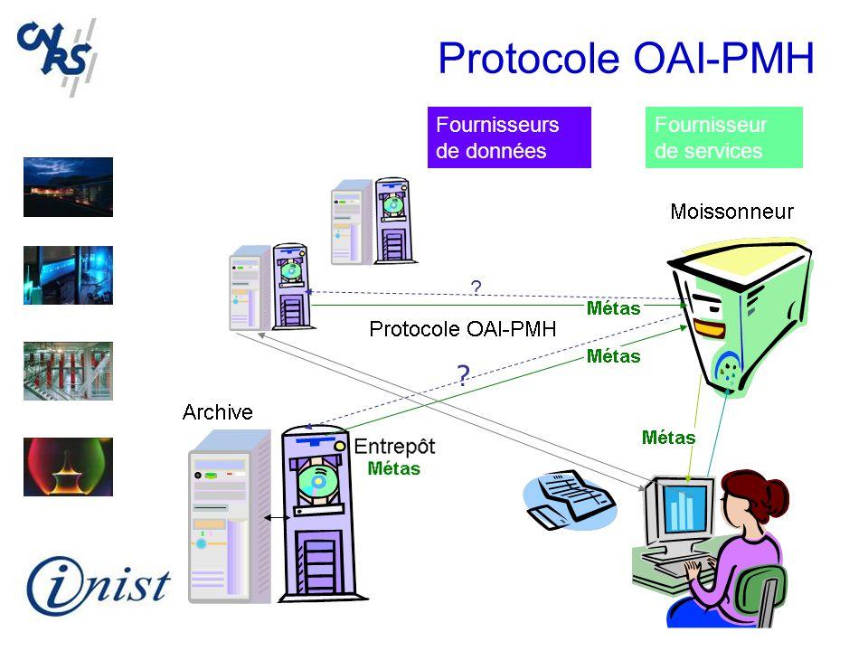 Protocole OAI-PMH Fournisseurs de données Fournisseur de services