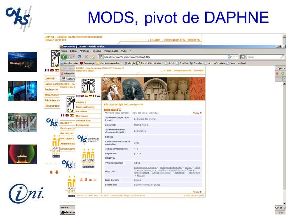 MODS, pivot de DAPHNE Transformation automatisée des notices de chaque base  MODS. Interrogation par Lucene.