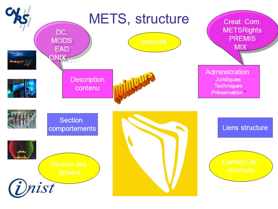 Creat. Com. METSRights PREMIS