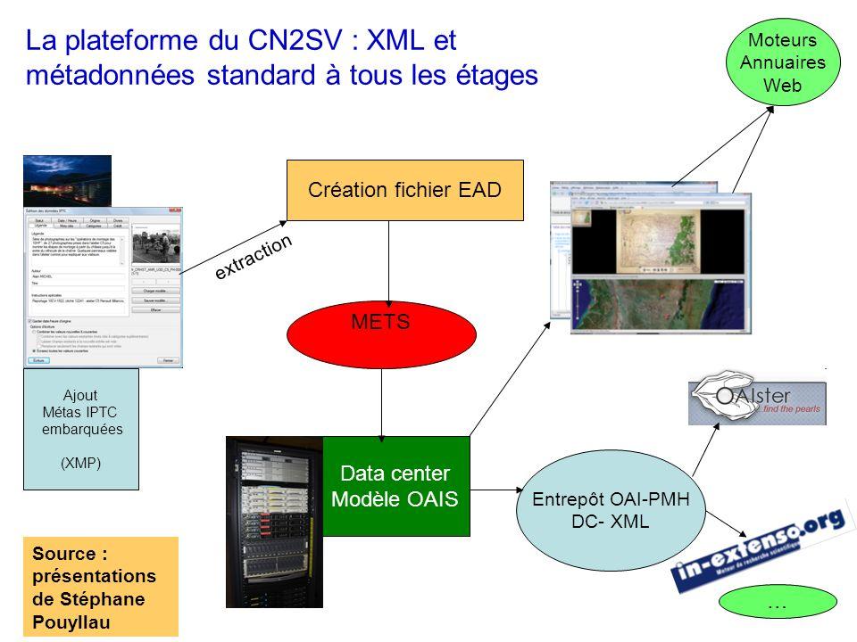 La plateforme du CN2SV : XML et métadonnées standard à tous les étages