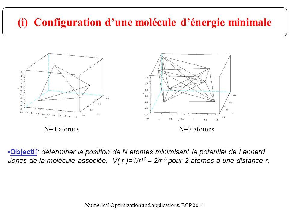 (i) Configuration d'une molécule d'énergie minimale