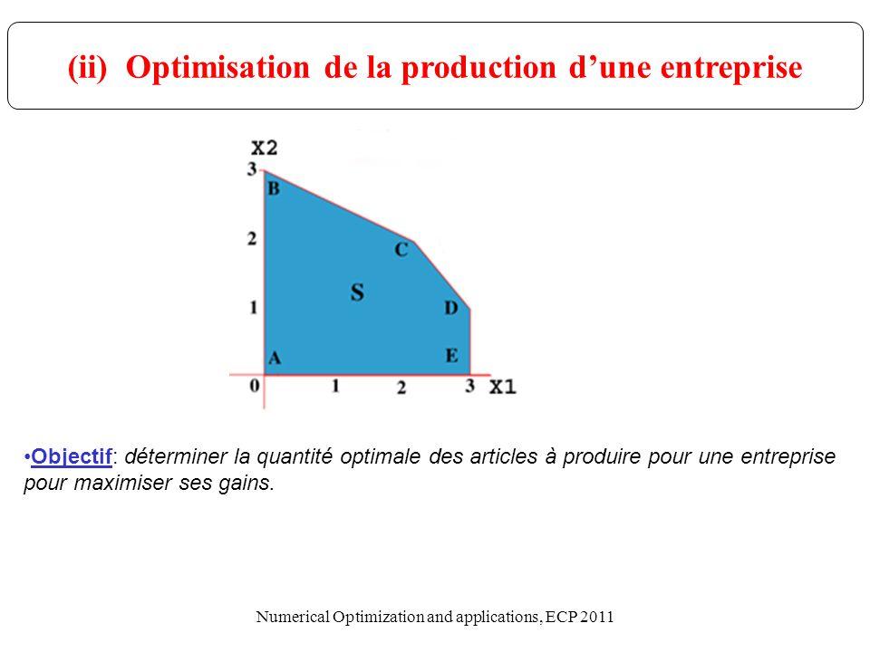 (ii) Optimisation de la production d'une entreprise