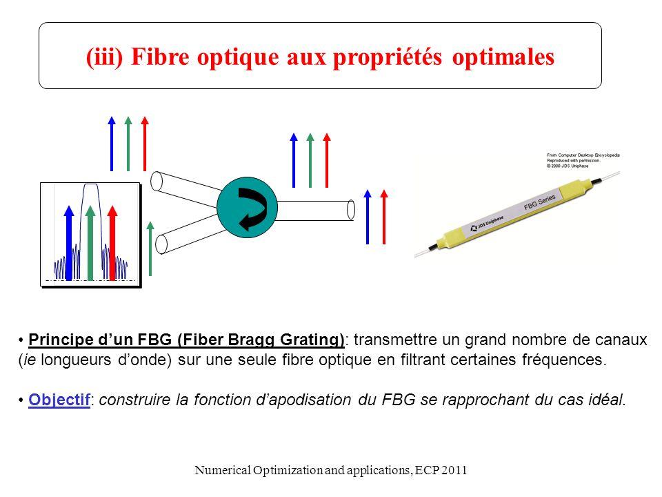 (iii) Fibre optique aux propriétés optimales