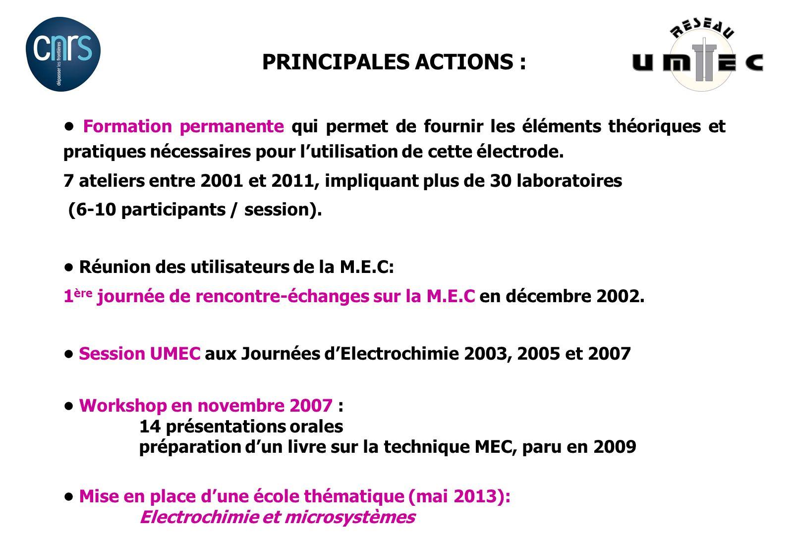PRINCIPALES ACTIONS :