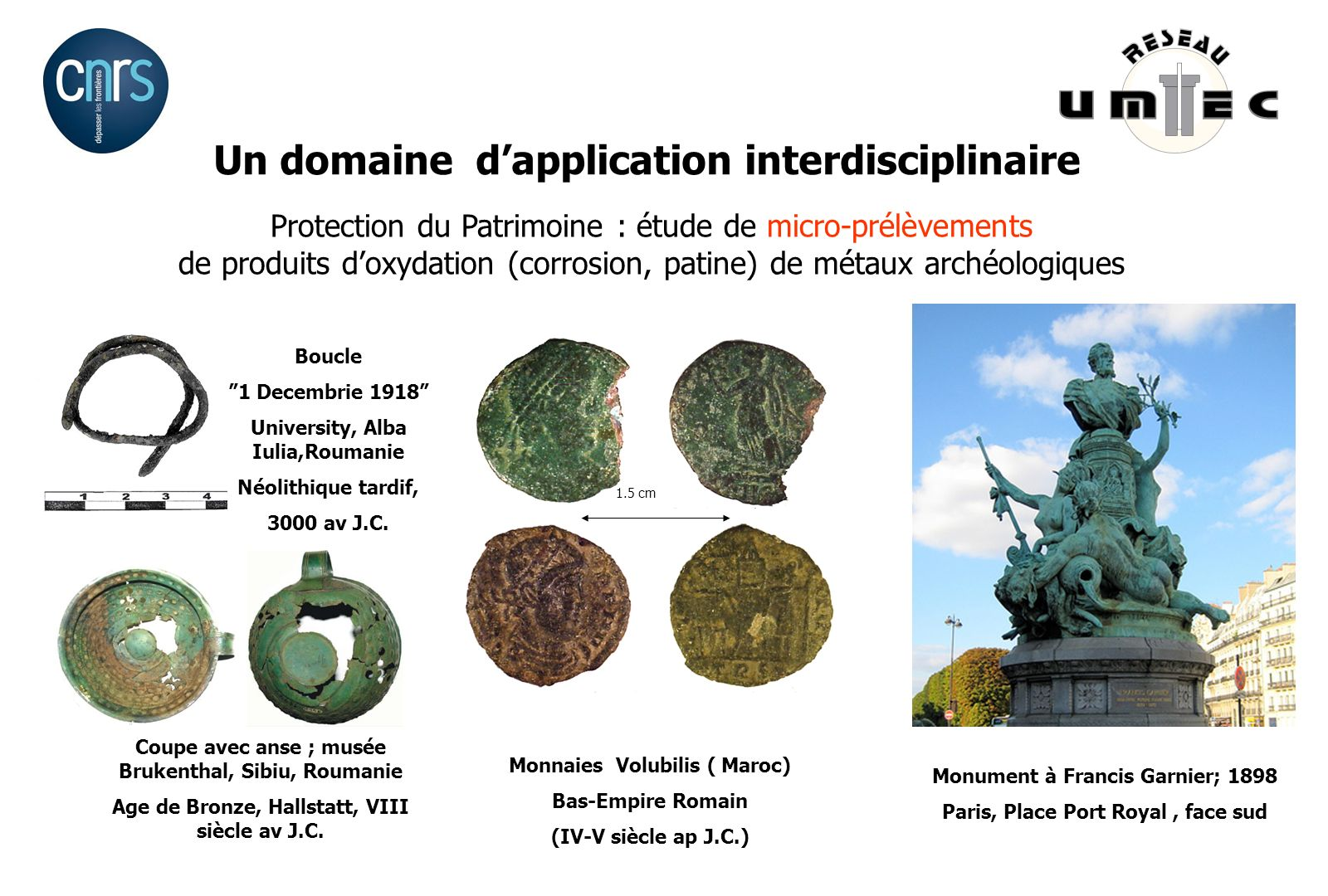 Un domaine d'application interdisciplinaire