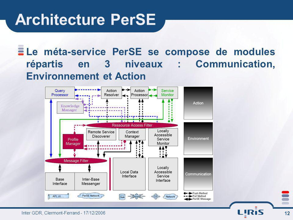 Plate forme pervasive de services application au milieu Architecture perse