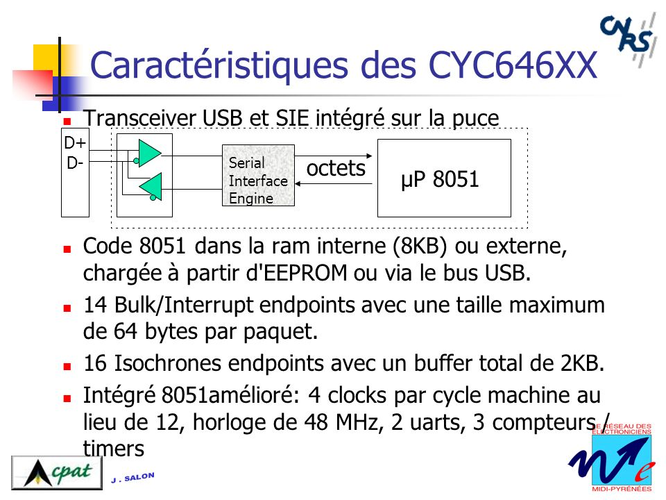 Caractéristiques des CYC646XX