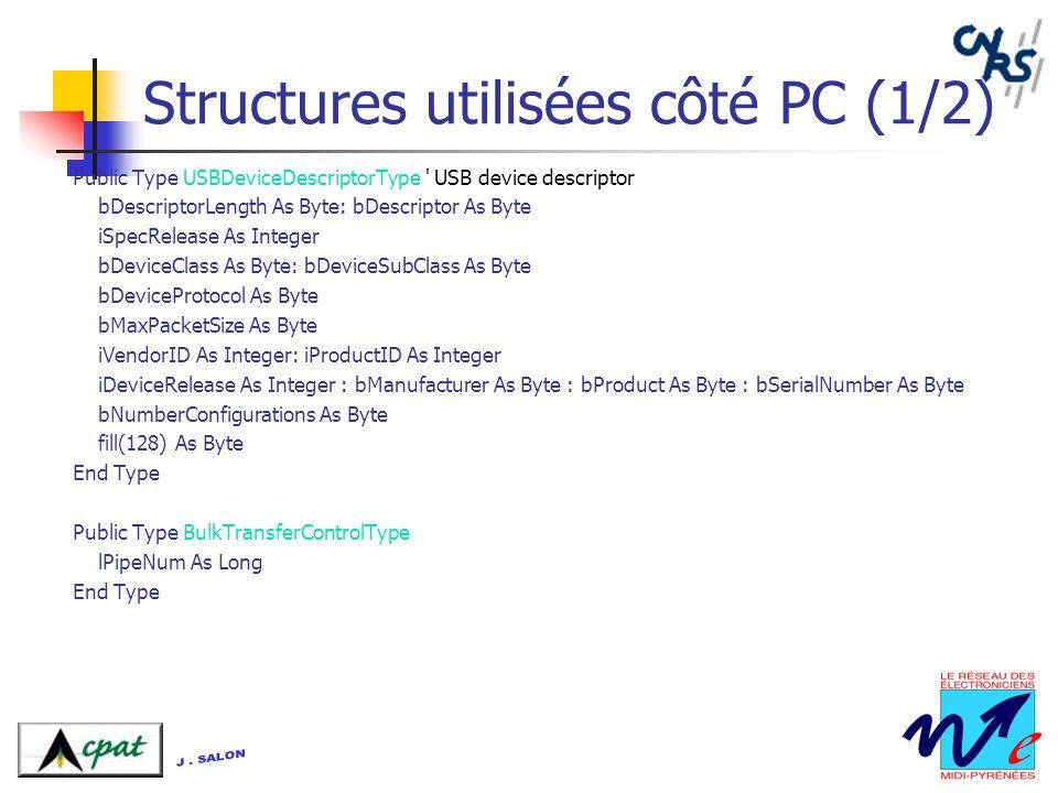 Structures utilisées côté PC (1/2)