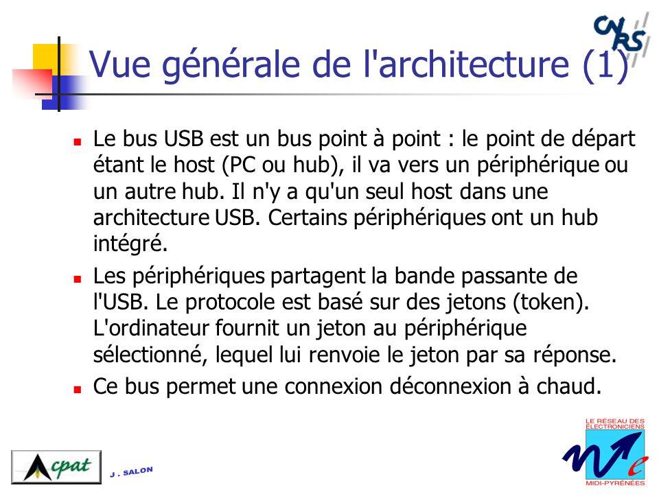 Vue générale de l architecture (1)