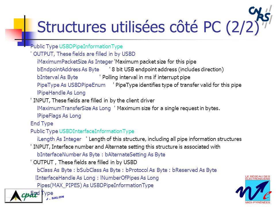 Structures utilisées côté PC (2/2)