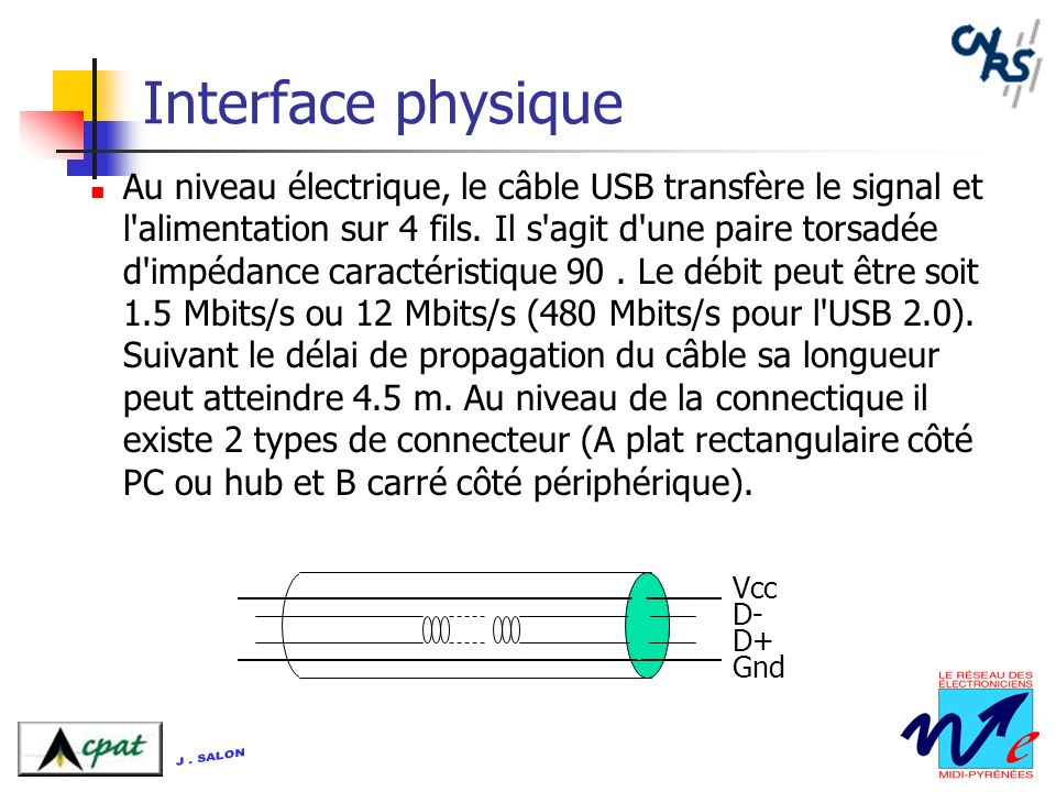 Interface physique