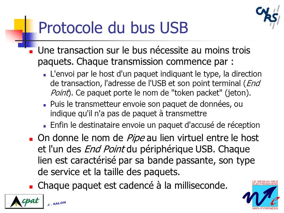 Protocole du bus USB Une transaction sur le bus nécessite au moins trois paquets. Chaque transmission commence par :