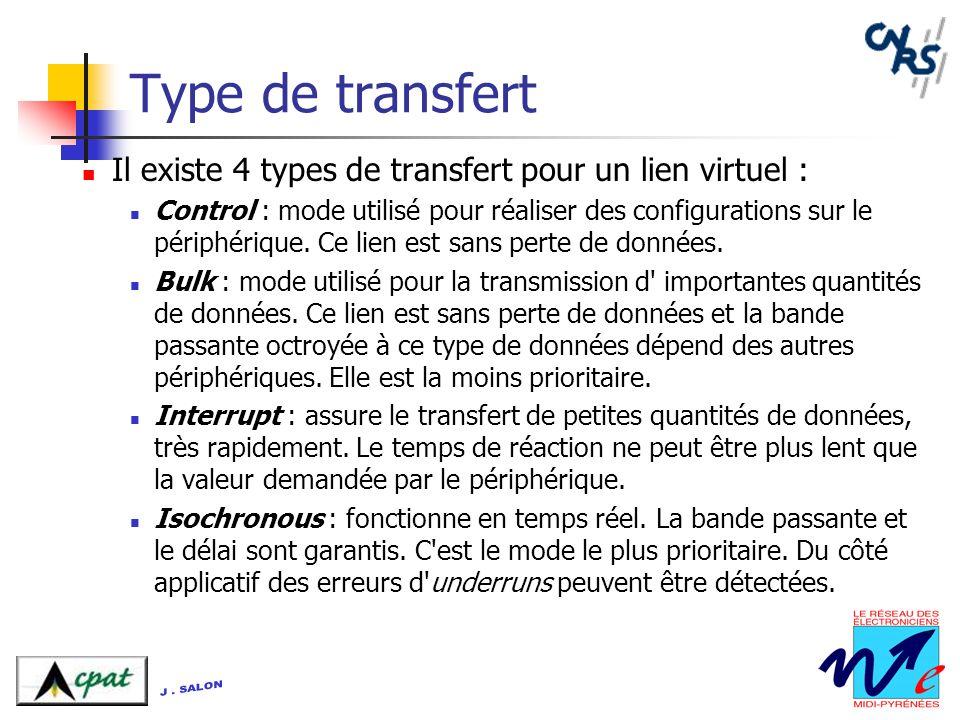 Type de transfert Il existe 4 types de transfert pour un lien virtuel :