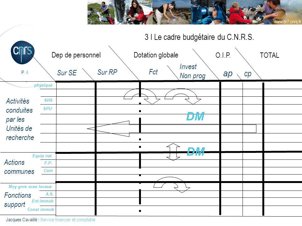 3 I Le cadre budgétaire du C.N.R.S.