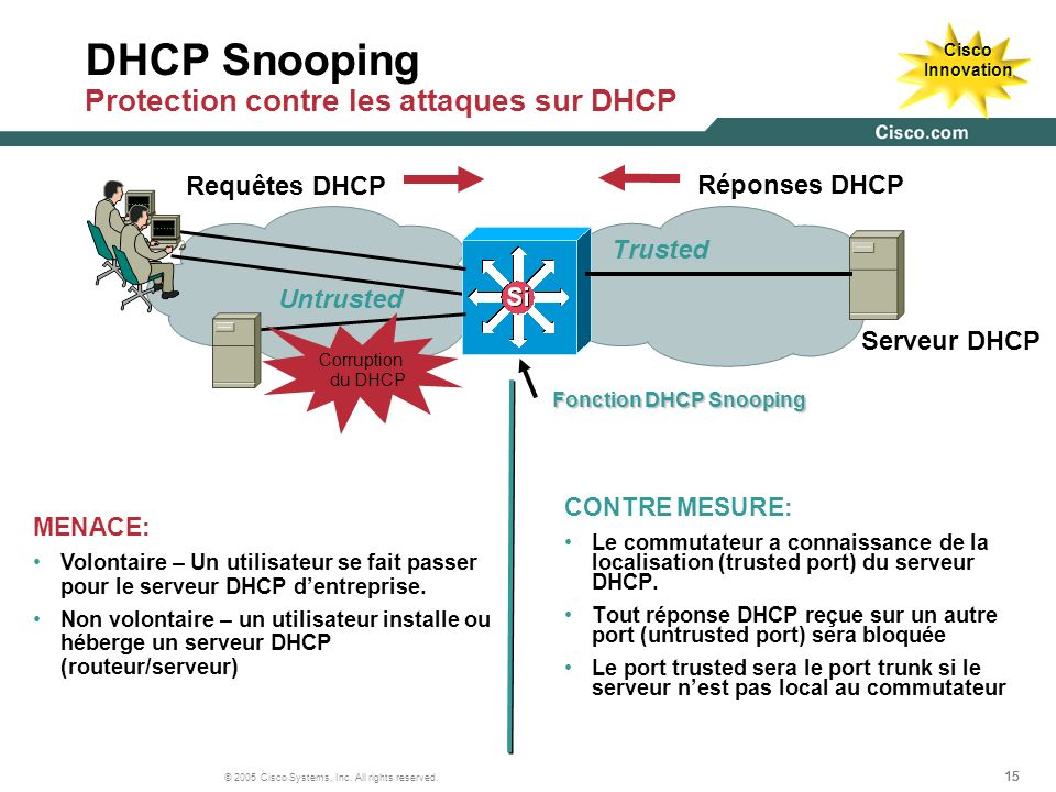 DHCP Snooping Protection contre les attaques sur DHCP