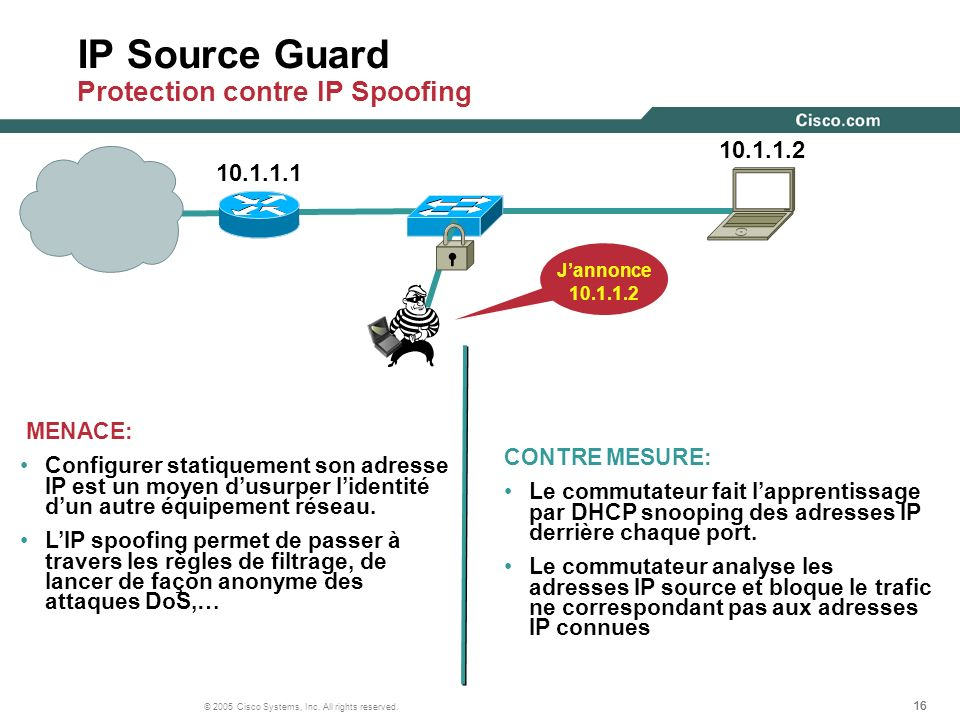 IP Source Guard Protection contre IP Spoofing
