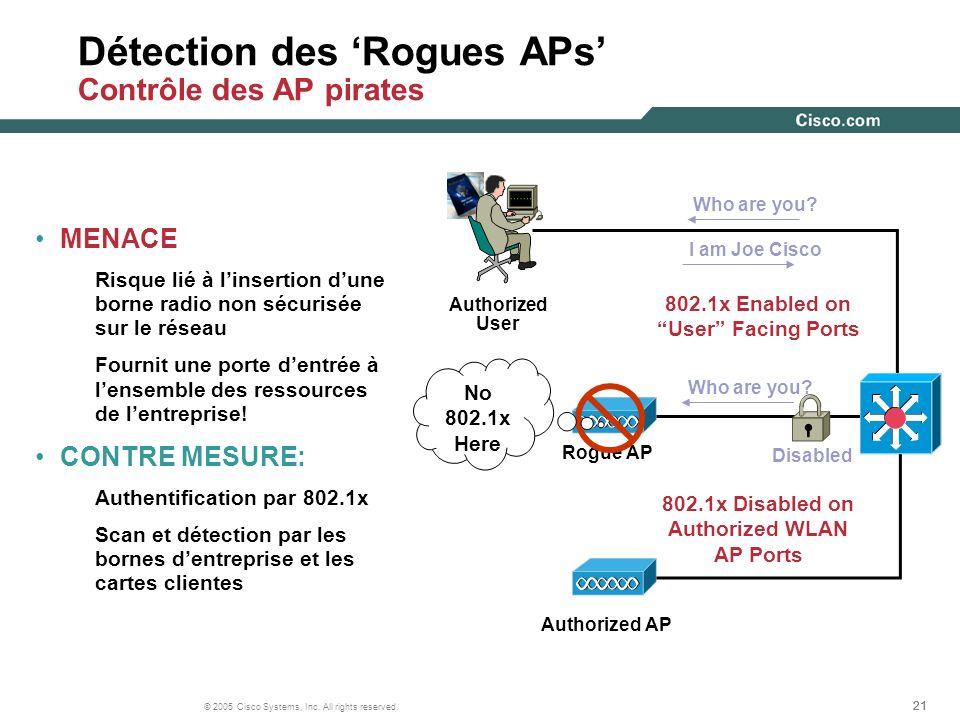 Détection des 'Rogues APs' Contrôle des AP pirates