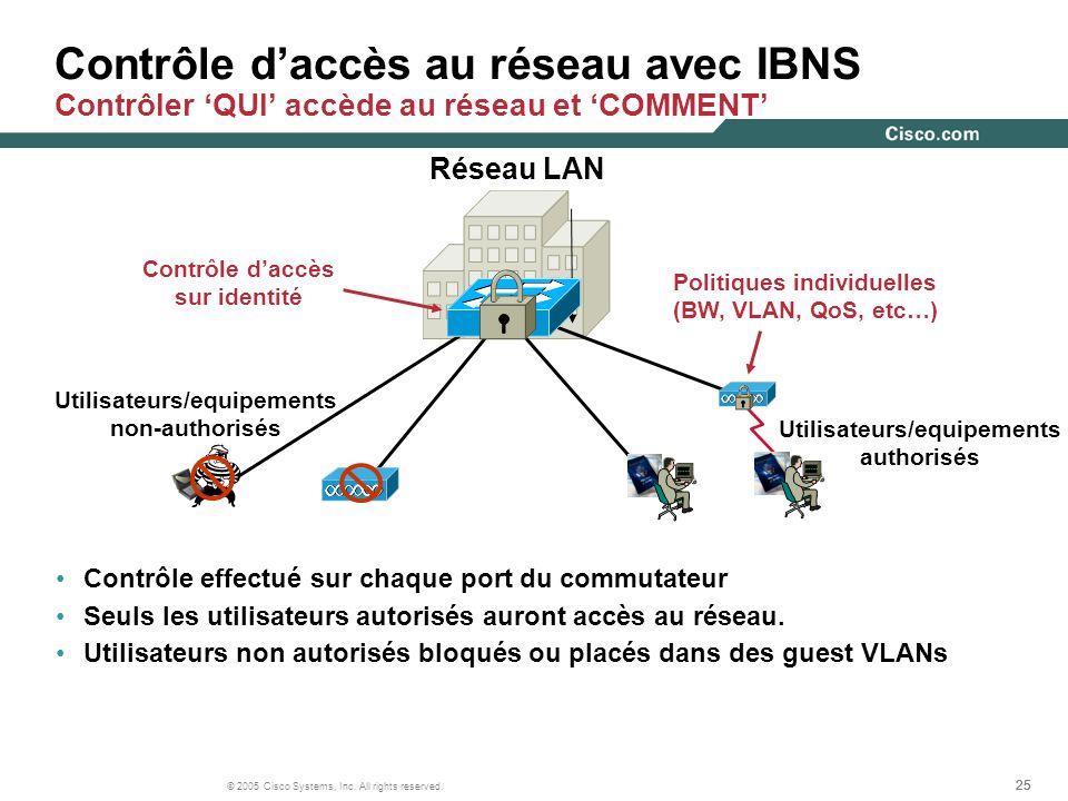 Contrôle d'accès au réseau avec IBNS Contrôler 'QUI' accède au réseau et 'COMMENT'