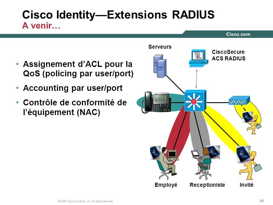 Cisco Identity—Extensions RADIUS A venir…
