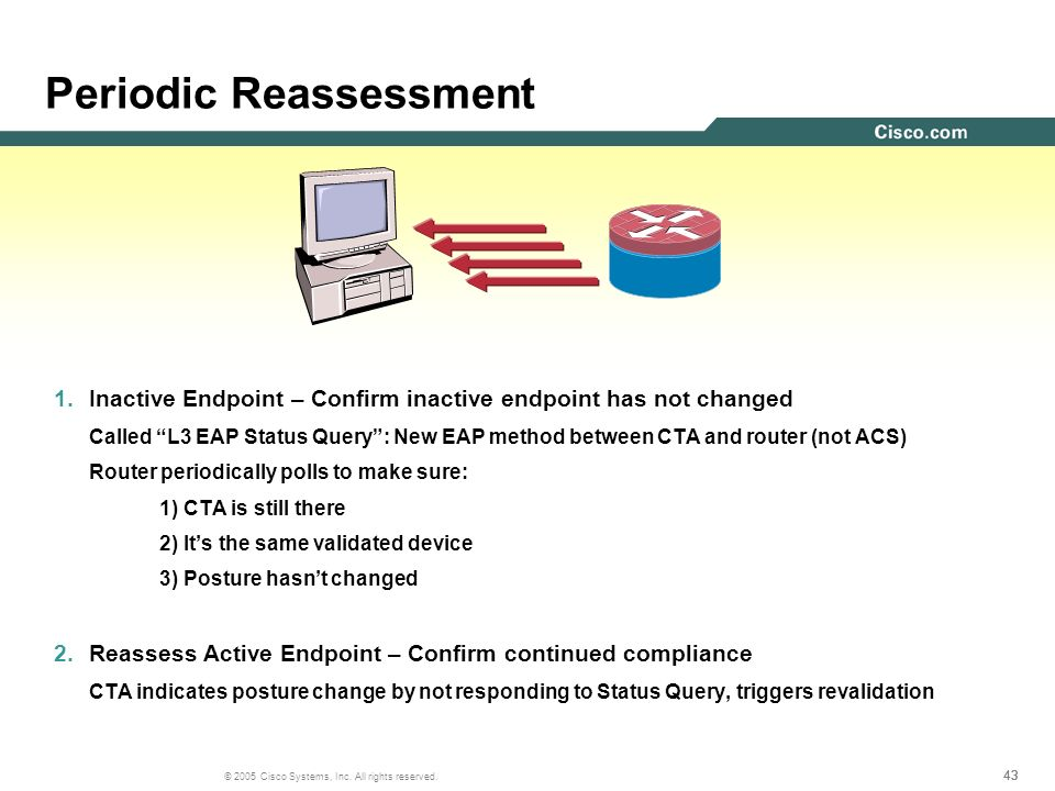 Periodic Reassessment