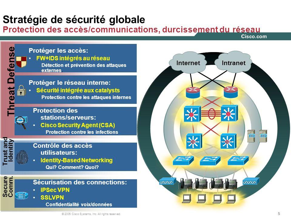 Stratégie de sécurité globale Protection des accès/communications, durcissement du réseau