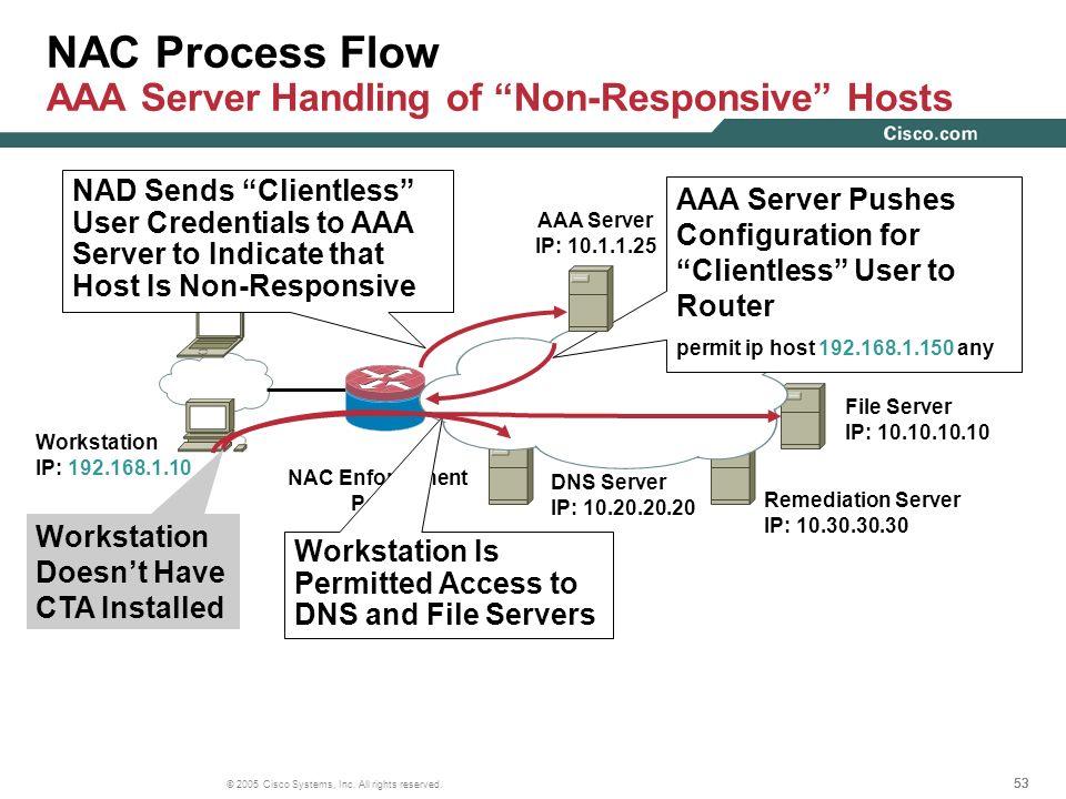 NAC Process Flow AAA Server Handling of Non-Responsive Hosts