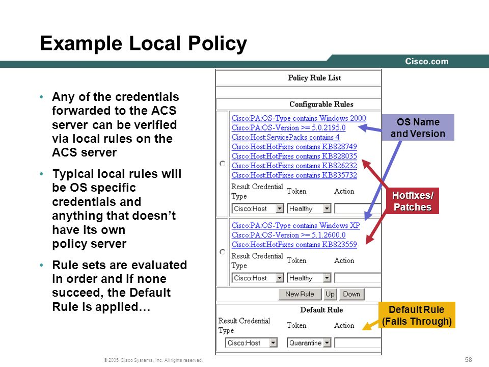 Example Local Policy Any of the credentials forwarded to the ACS server can be verified via local rules on the ACS server.