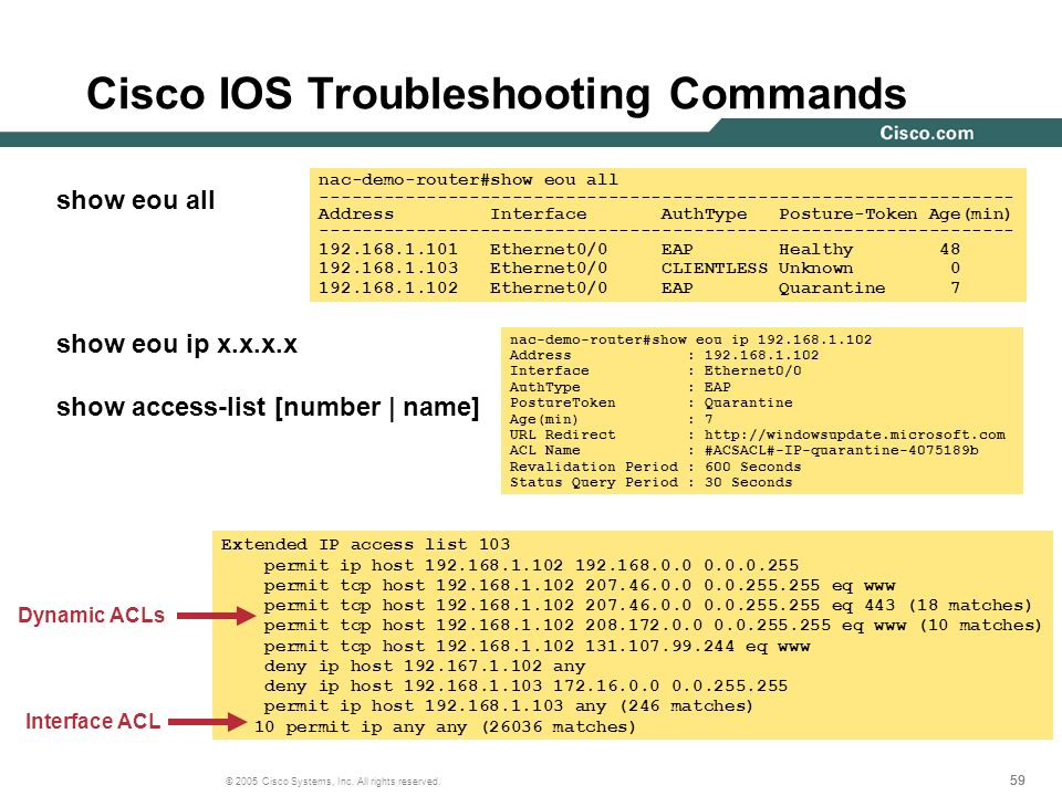 Cisco IOS Troubleshooting Commands
