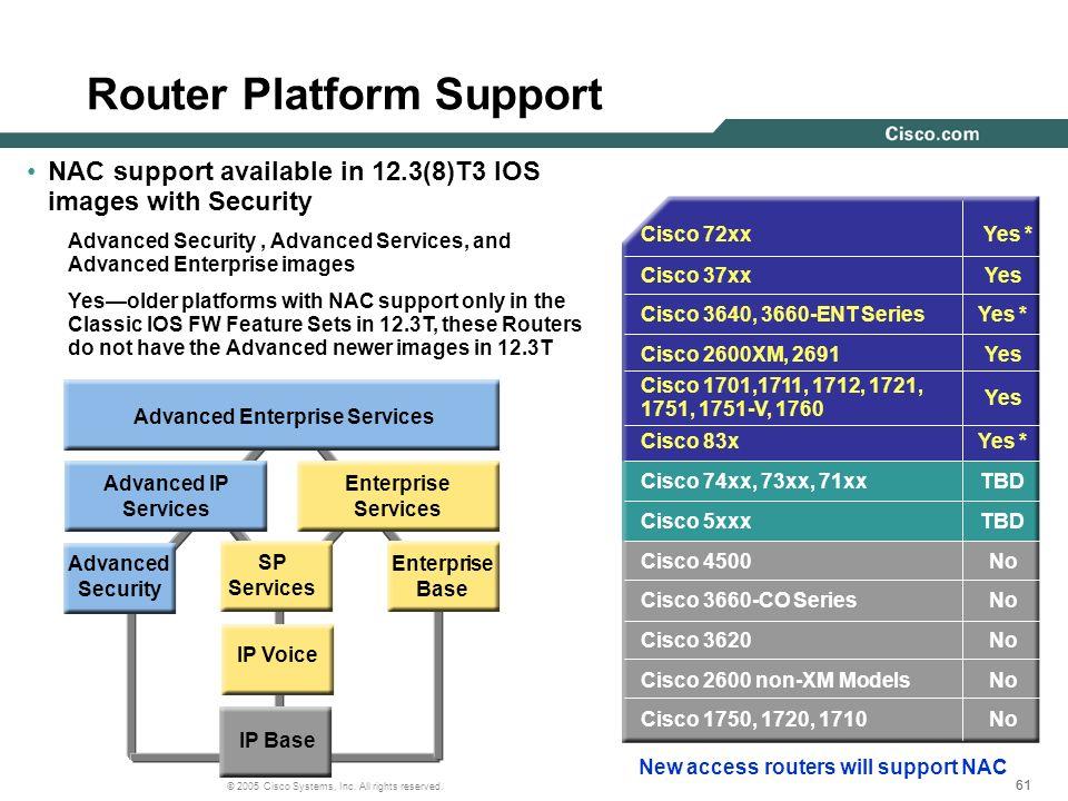 Router Platform Support