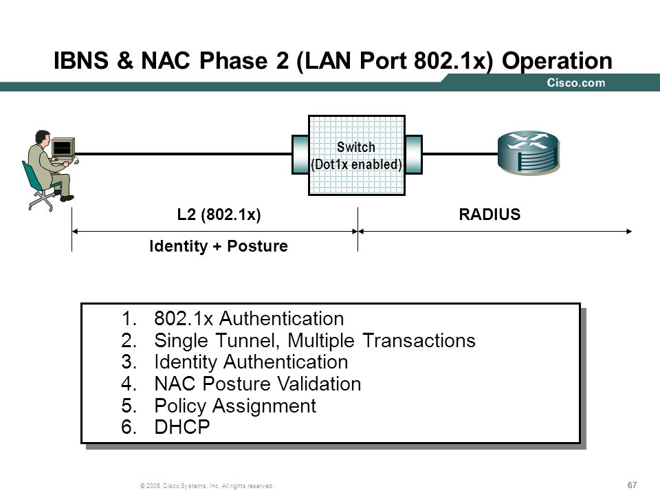 IBNS & NAC Phase 2 (LAN Port 802.1x) Operation