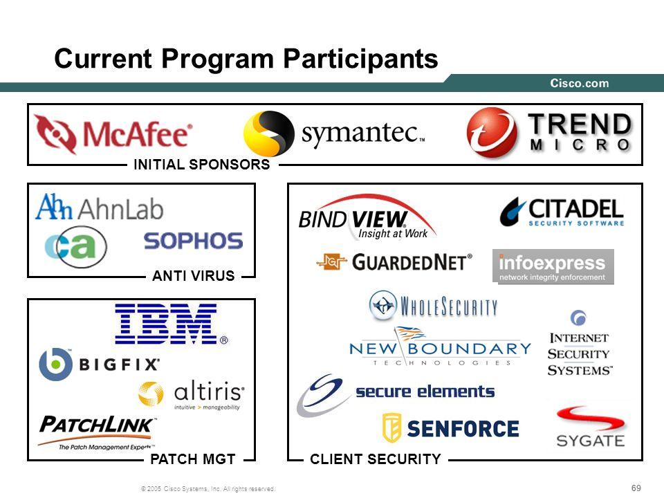 Current Program Participants