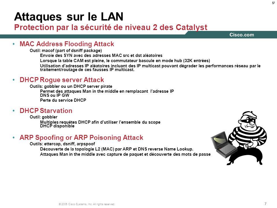 S2 Attaques sur le LAN Protection par la sécurité de niveau 2 des Catalyst. MAC Address Flooding Attack.