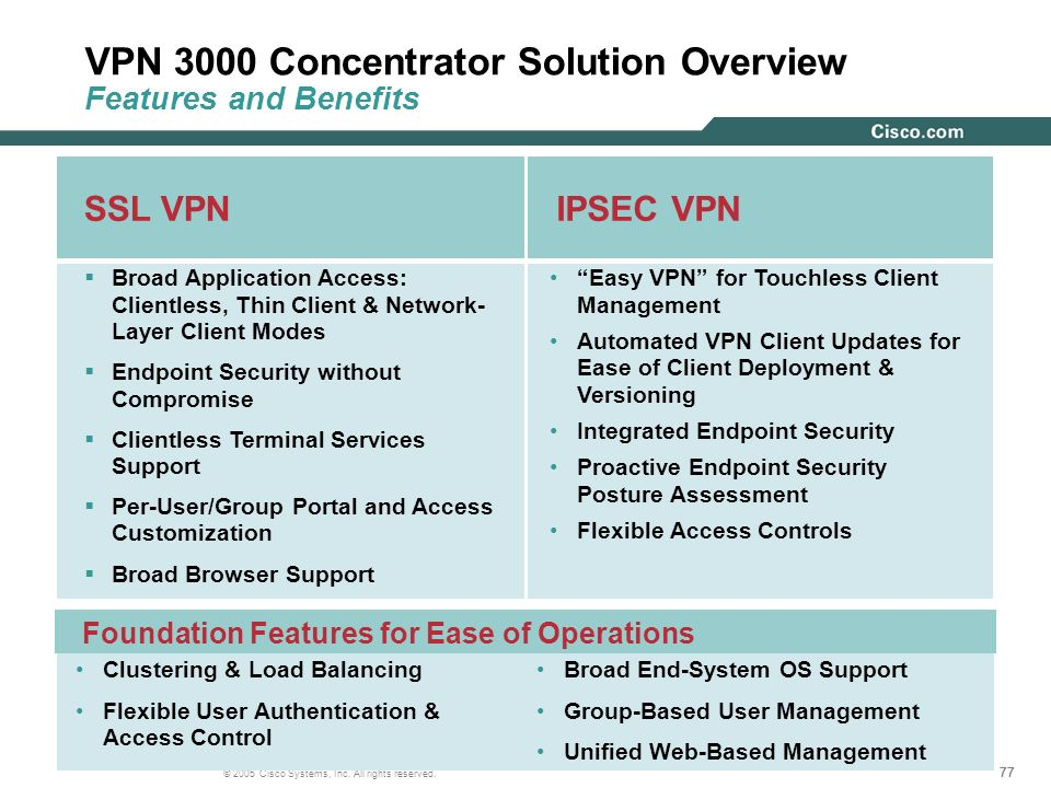 VPN 3000 Concentrator Solution Overview Features and Benefits