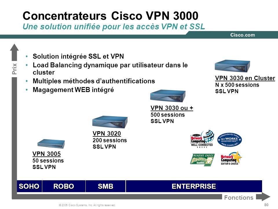 Concentrateurs Cisco VPN 3000 Une solution unifiée pour les accès VPN et SSL