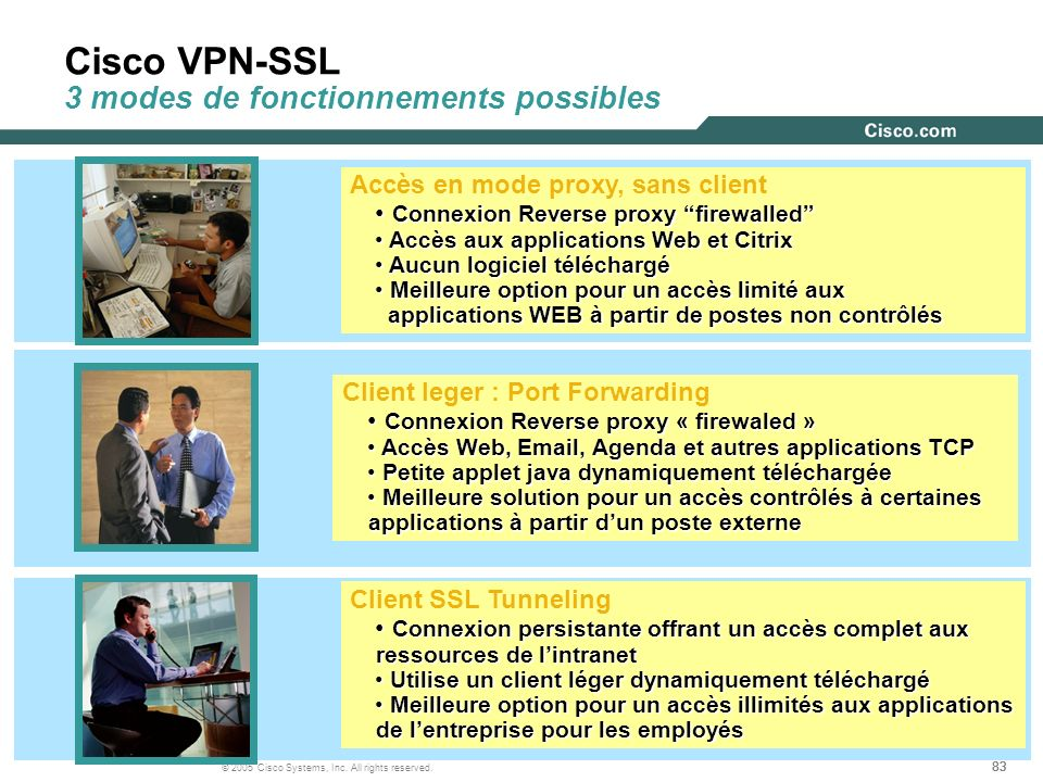 Cisco VPN-SSL 3 modes de fonctionnements possibles
