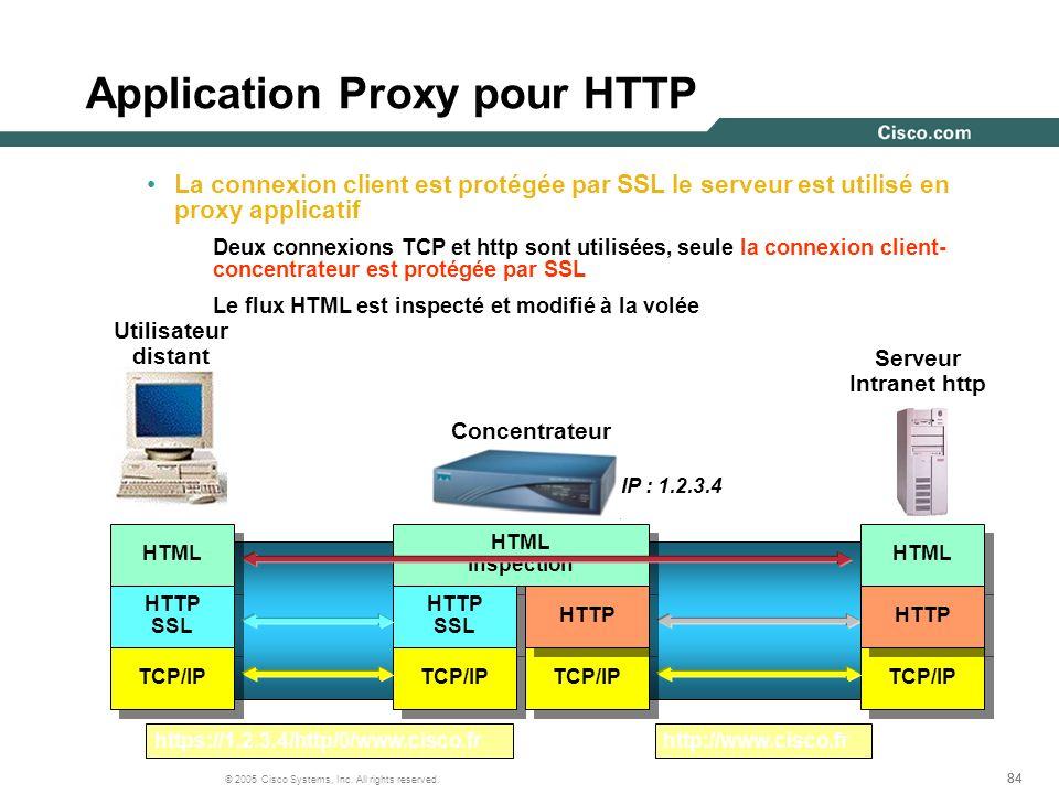 Application Proxy pour HTTP