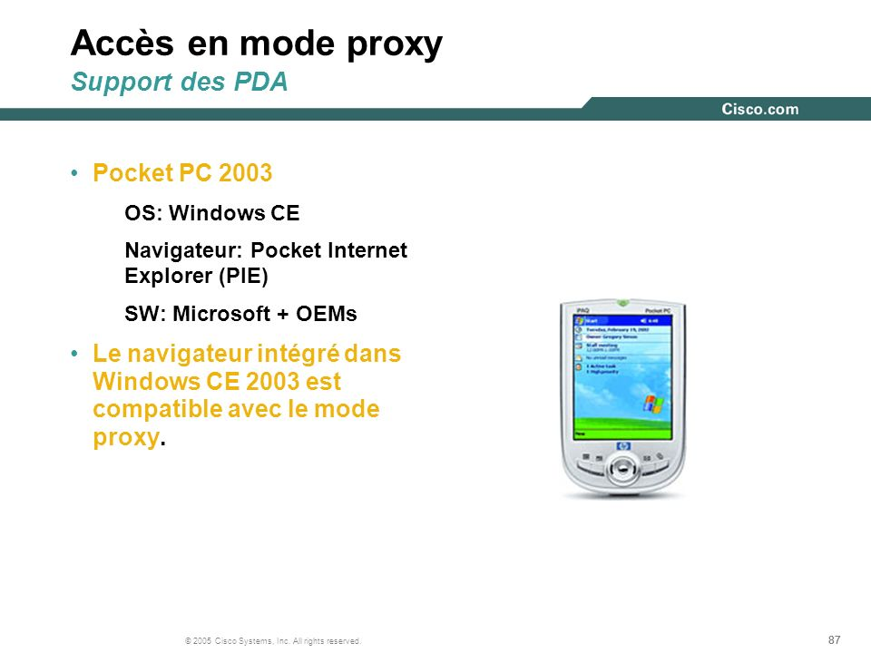 Accès en mode proxy Support des PDA