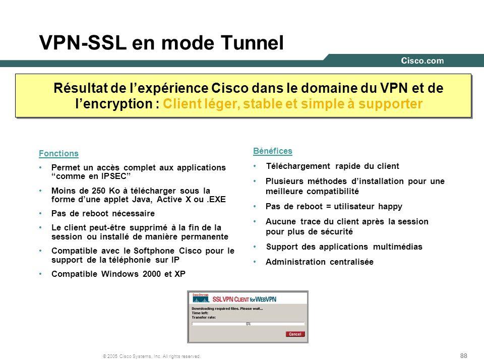 VPN-SSL en mode TunnelRésultat de l'expérience Cisco dans le domaine du VPN et de l'encryption : Client léger, stable et simple à supporter.