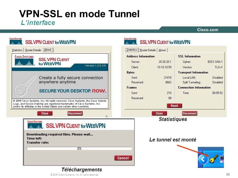 VPN-SSL en mode Tunnel L'interface