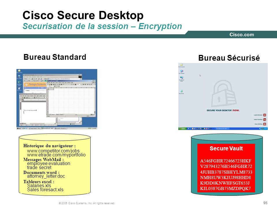 Cisco Secure Desktop Securisation de la session – Encryption