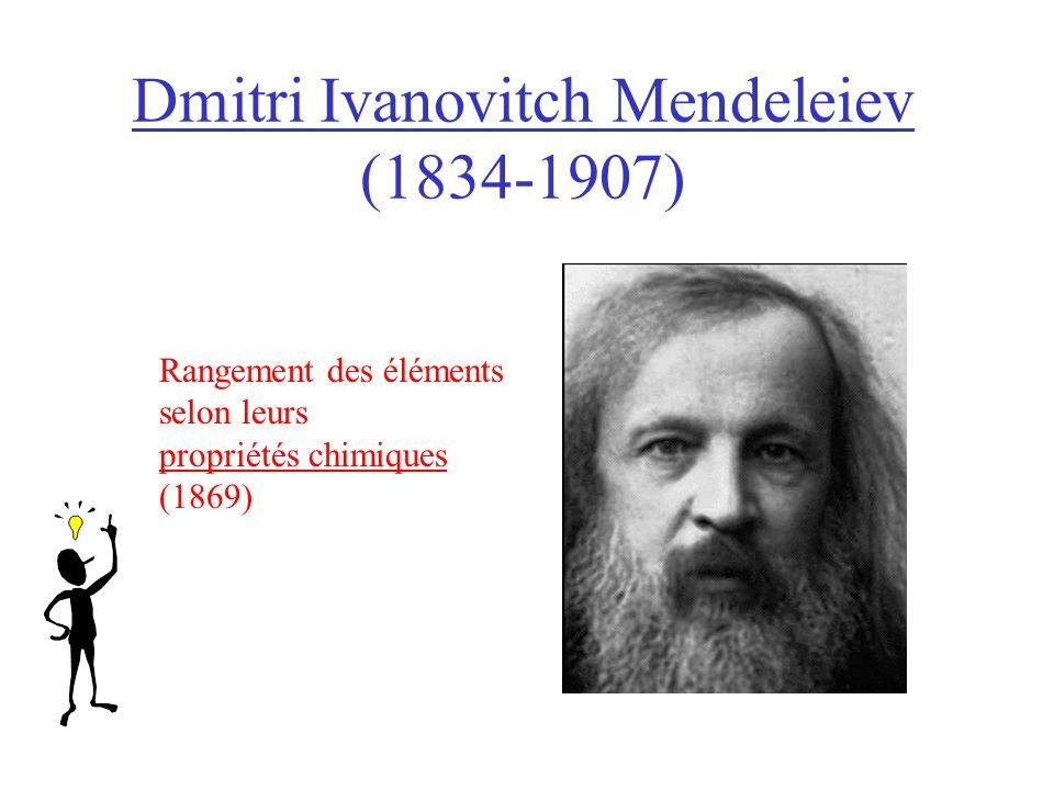 Dmitri Ivanovitch Mendeleiev (1834-1907)